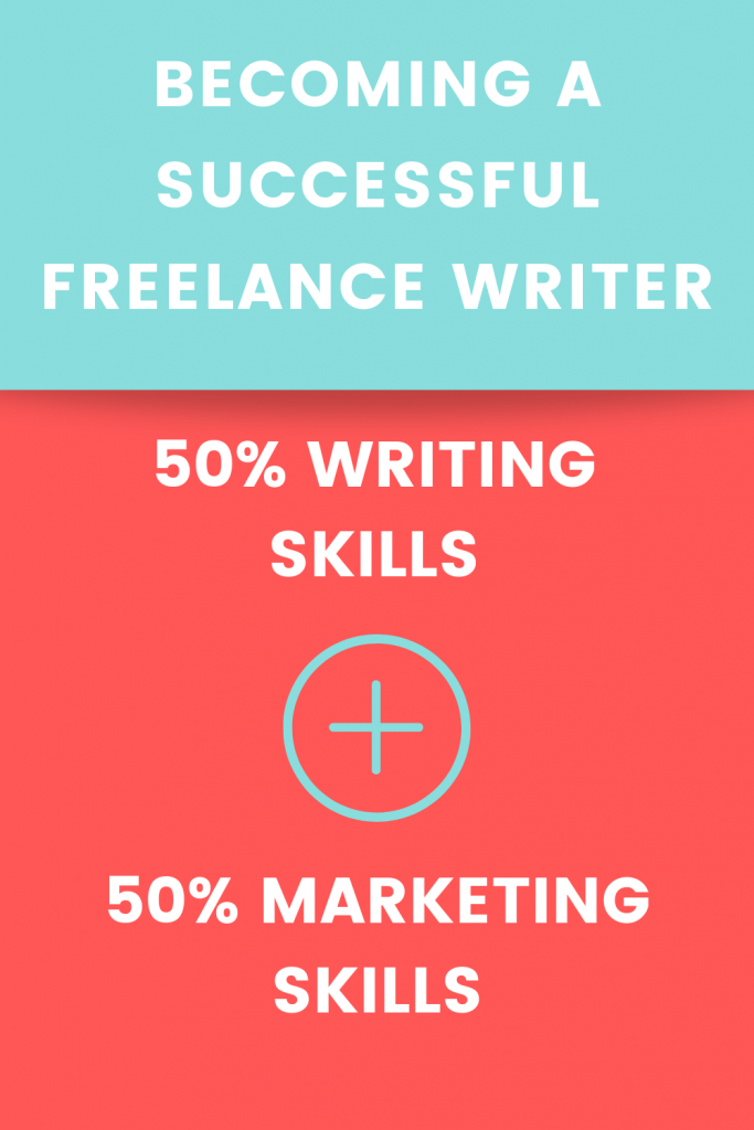 Becoming a freelance writer is 50% writing skills and 50% marketing skills