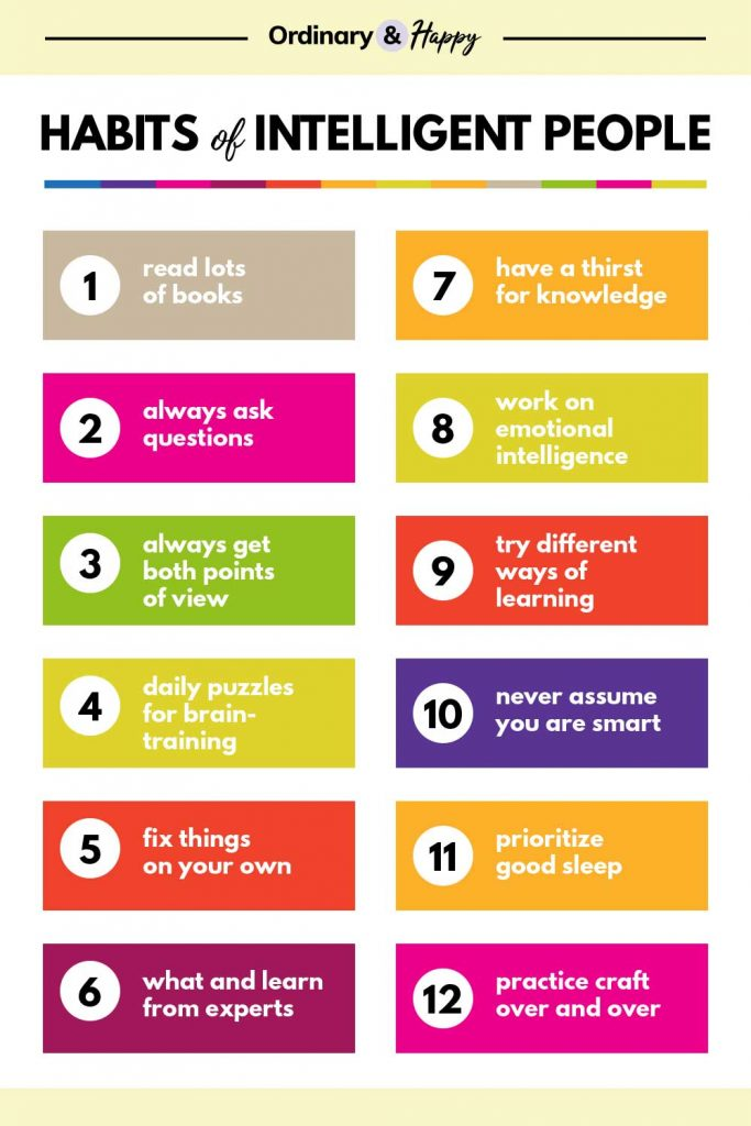 Habits of Intelligent People - Infographic
