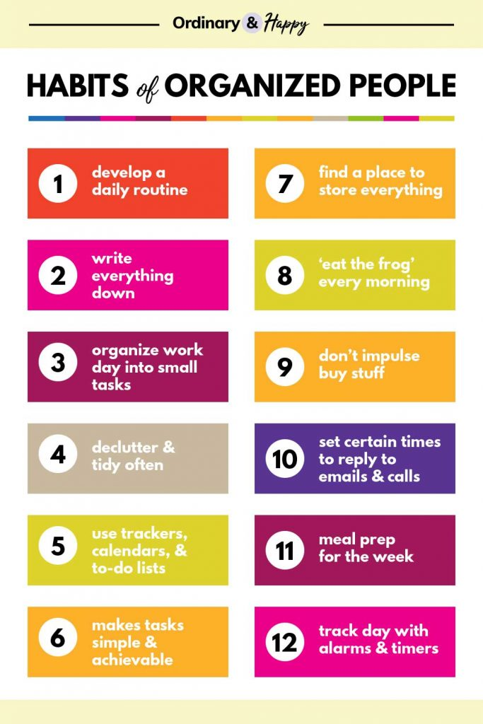 Habits of Organized People - Infographic