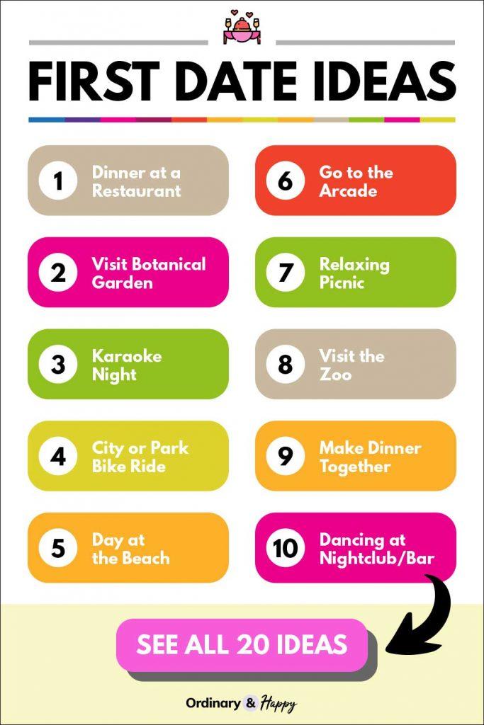 First Date Ideas List